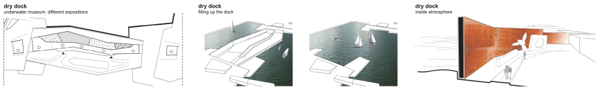 schemat dry dock