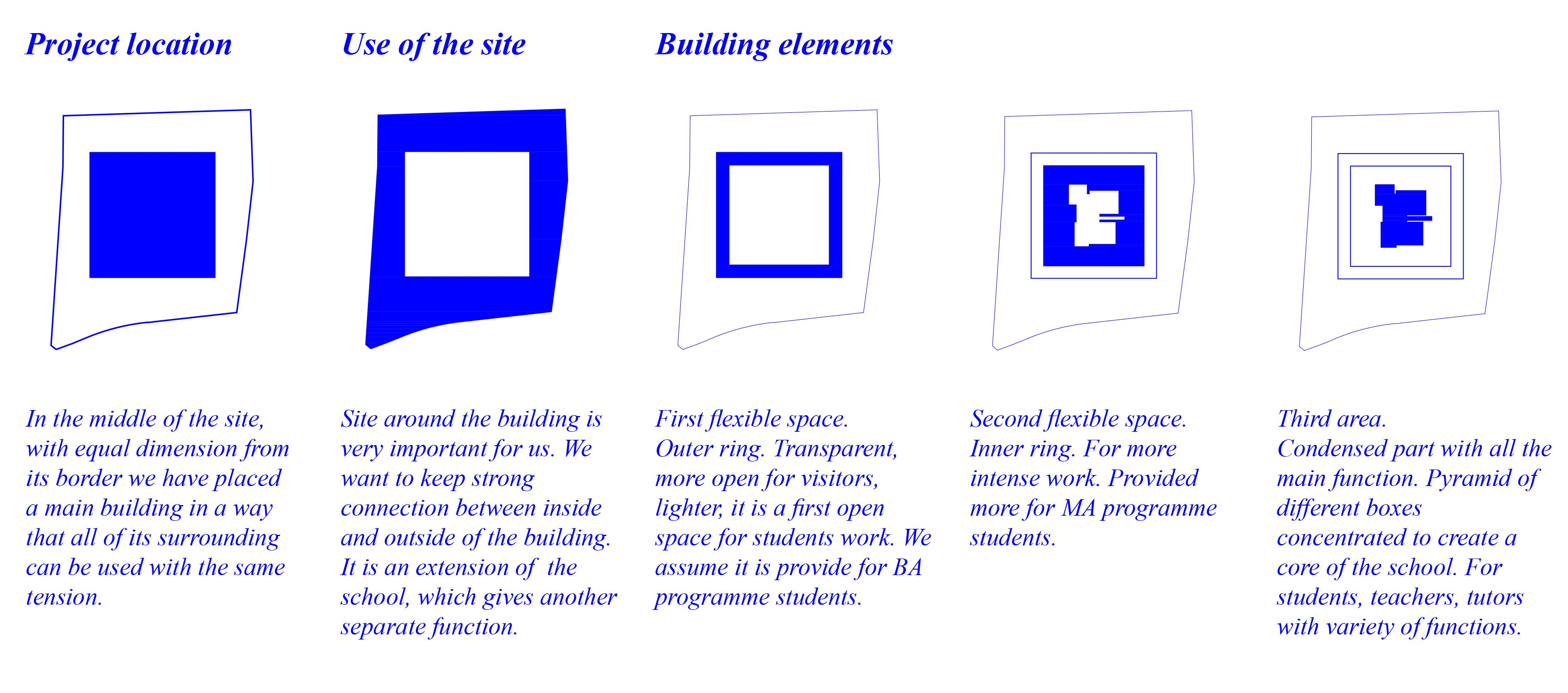 diagramy 1