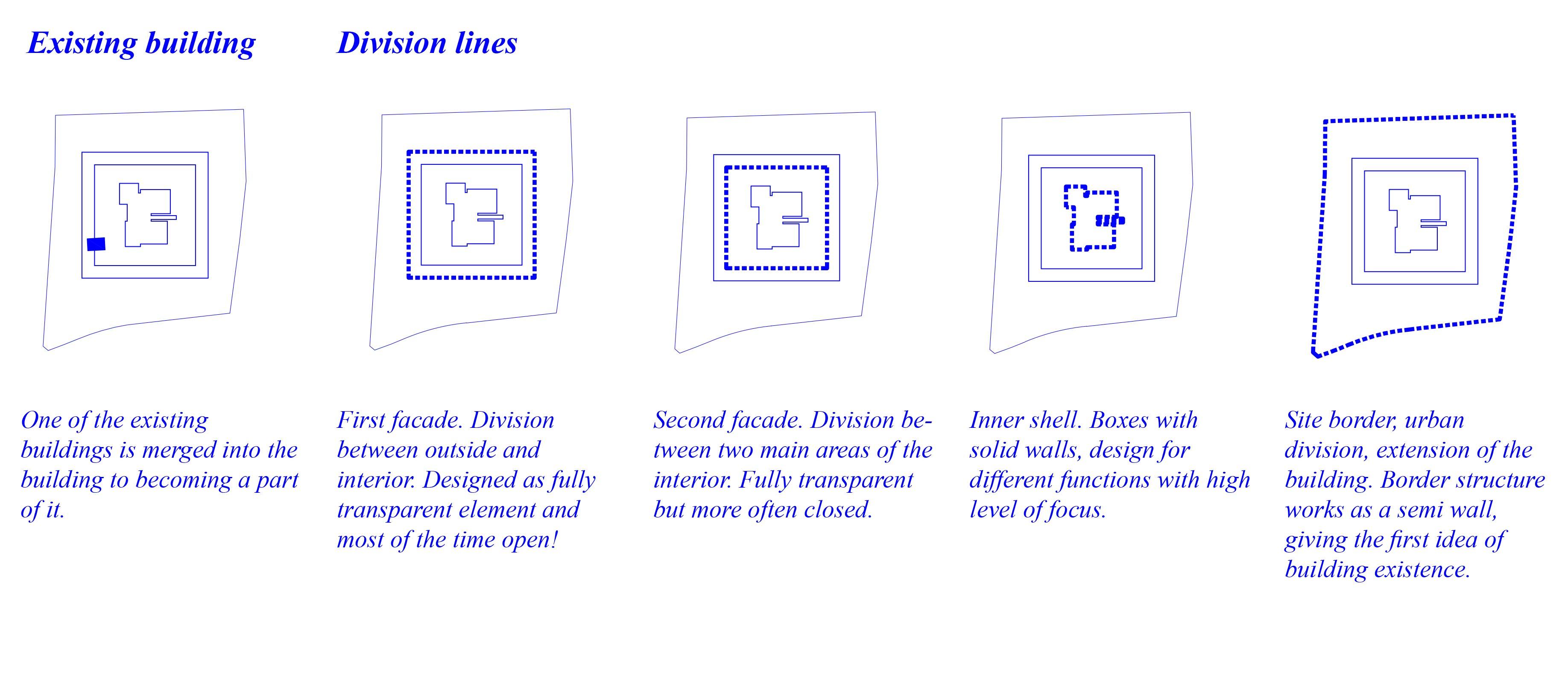 diagramy 2