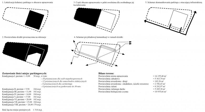 schematy ibilans